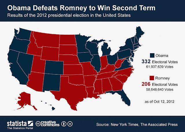 Obama and Romney votes