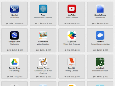 Some Very Good Chrome Apps Used By Fellow Teachers