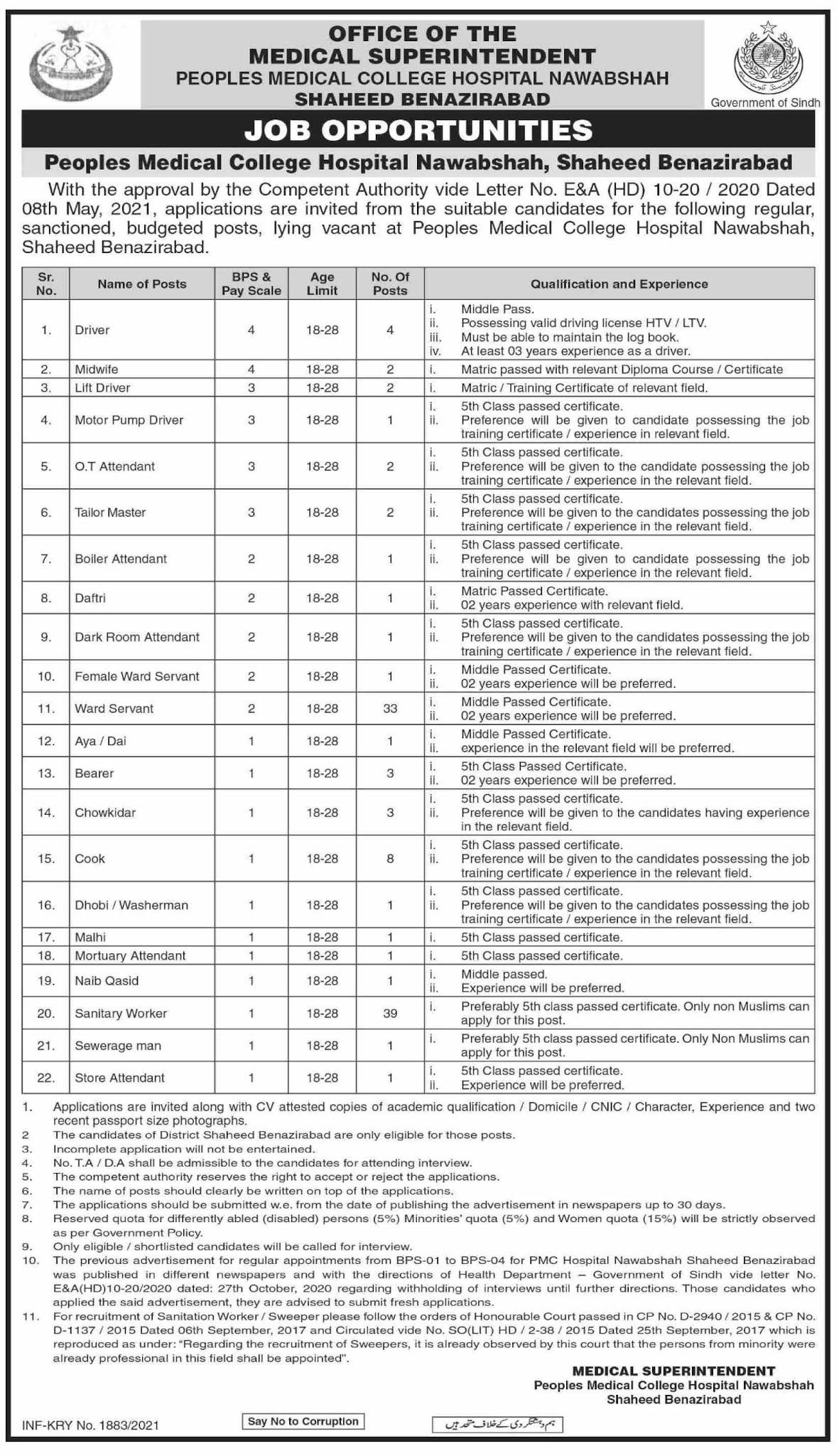 Peoples Medical College Hospital Management Jobs 2021 | 110+ Jobs