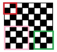 Puzzle Solution Chess