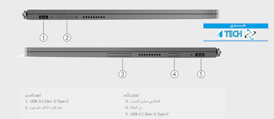 لينوفو Lenovo Yoga Book C930