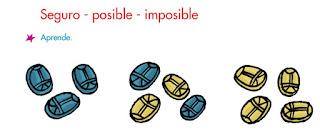http://www.primerodecarlos.com/SEGUNDO_PRIMARIA/mayo/Unidad5-3/actividades/una_una/mates/seguro_posible_imposible.swf