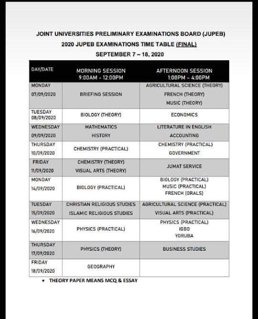 JUPEB Final Timetable 2020/2021 is Out [JUPEB Centers Nationwide]
