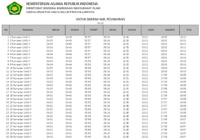 Jadwal Imsakiyah Ramadhan 1442 H Kabupaten Pesawaran, Provinsi Lampung