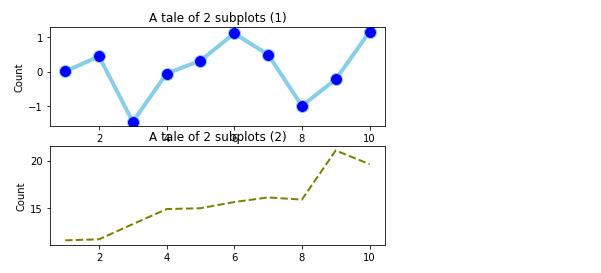 程式扎記: [ Python 常見問題] Improve subplot size/spacing