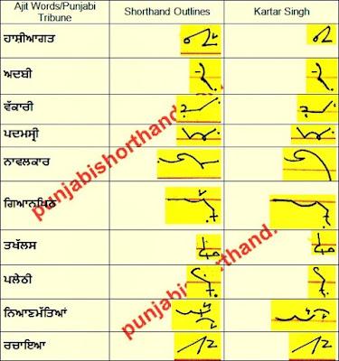 11-january-2021-ajit-tribune-shorthand-outlines