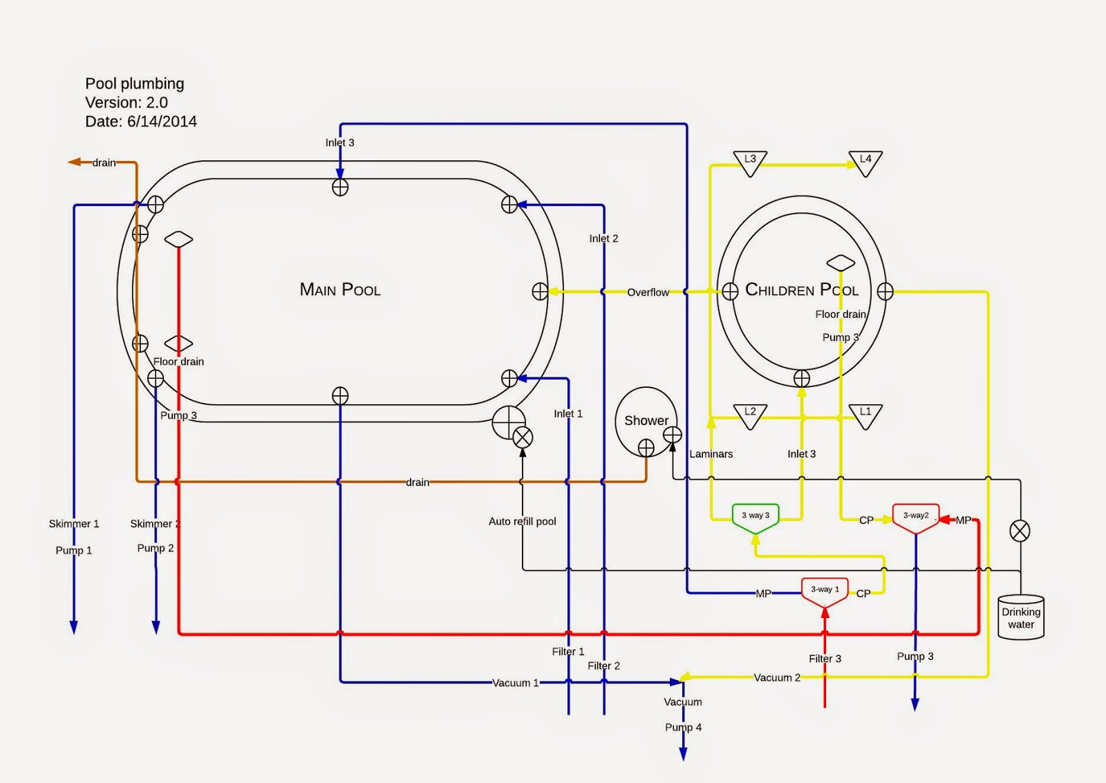 Swimming Pool Water Flow Diagram 2006 Ford Econoline Radio Wiring Valve Schematic Get Free Image About