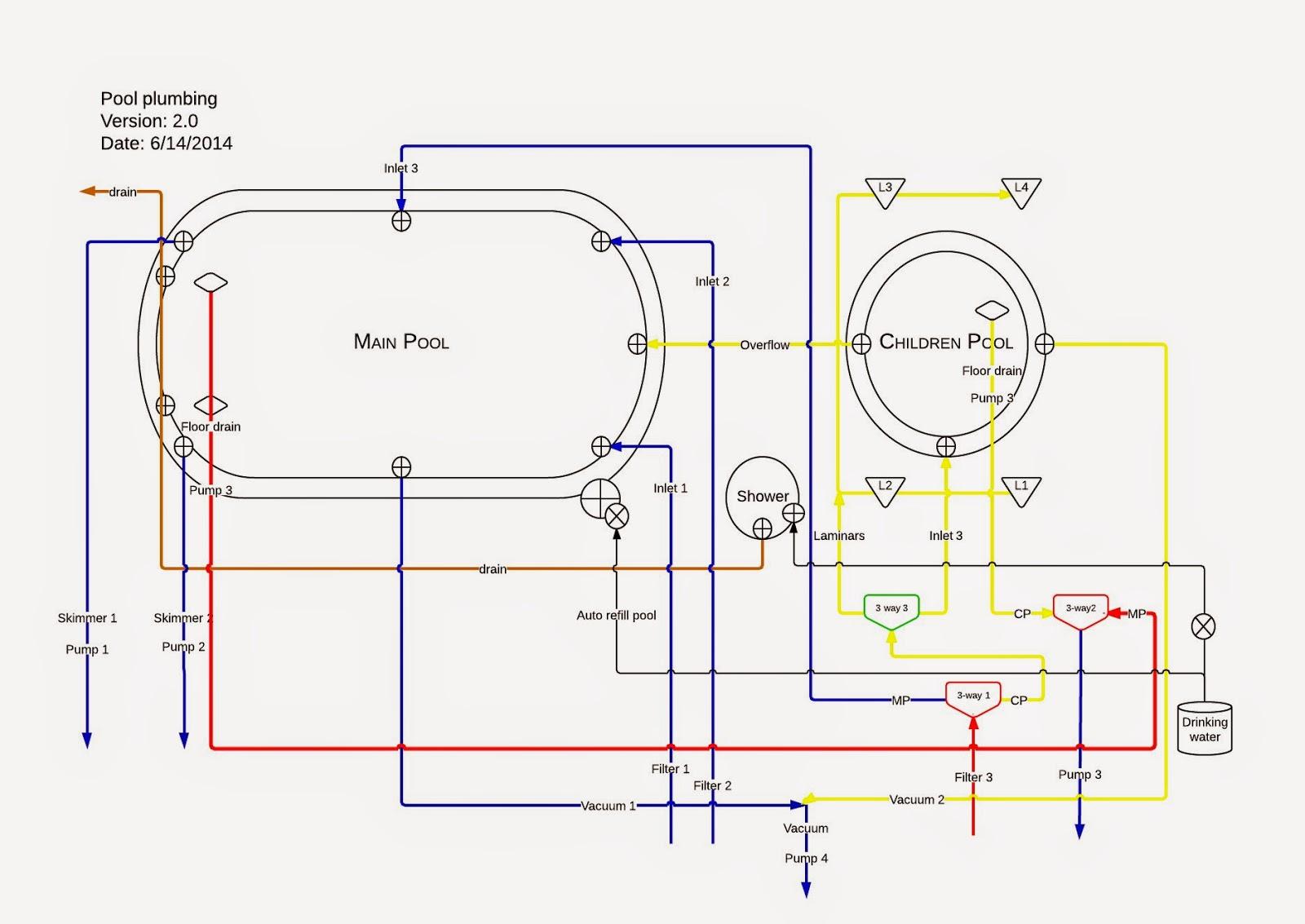 Spa Pool Plumbing Diagram For Spa Pool