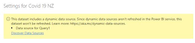 screenshot Power BI refresh error