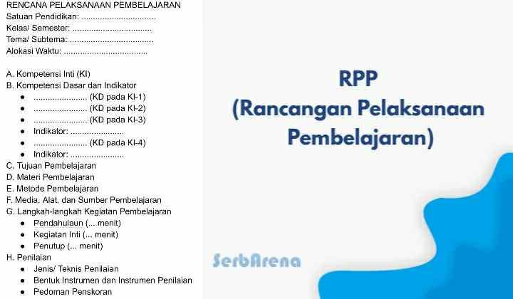 RPP Aqidah Akhlak Kelas 7 SMP/MTs K13 Semester Genap Tapel 2020-2021