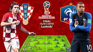 Prediksi Prancis Vs Kroasia