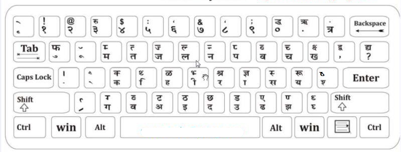 original-krutidev-layout