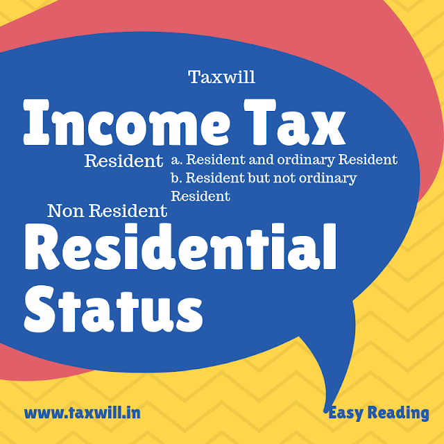 My residential status under income tax act 1961 - notes and examples