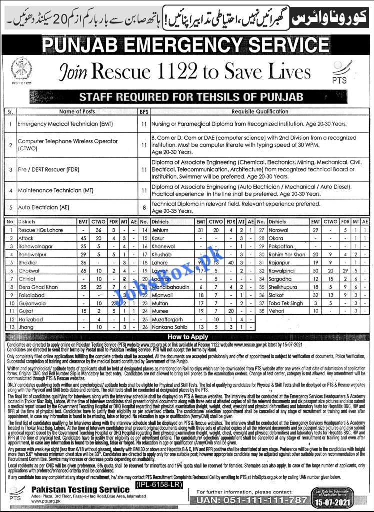 Punjab Emergency Service Rescue 1122 Jobs 2021