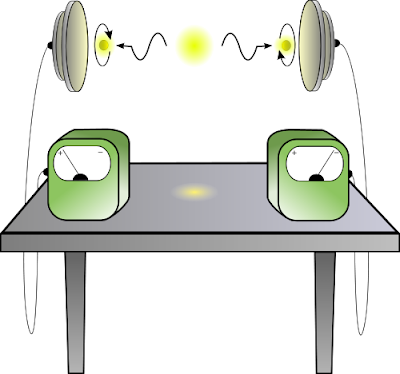 Diagram of a table holding a meter device at each end with a disk tethered to each.