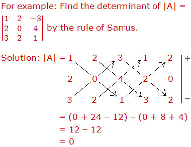 For example: Find the determinant of |A| = |■(1&2&-3@2&0&4@3&2&1)| by the rule of Sarrus. Solution: |A| = 1     2     -3     1     2 	              2     0       4     2     0 	              3     2       1     3     2                     = (0 + 24 – 12) – (0 + 8 + 4) 	            = 12 – 12 	            = 0
