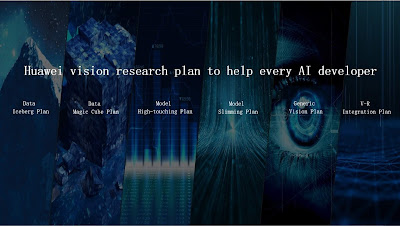 Huawei เปิดตัวแผน Computer Vision รองรับความท้าทายในอนาคตจากนวัตกรรมล้ำสมัย