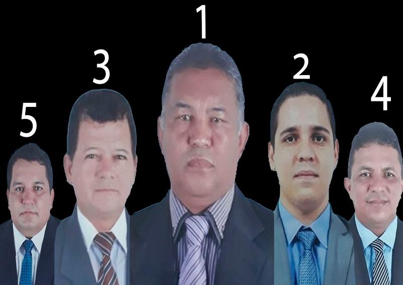 Top Five: População aponta os cinco piores vereadores de Acorizal