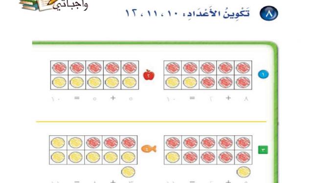 حل درس تكوين الأعداد 10، 12،11 الرياضيات للصف الأول ابتدائي