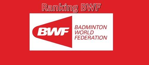 Badminton BWF Ranking Week 22 (2018)