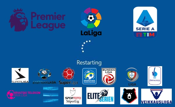 Jadwal Restart Sepakbola Liga Eropa