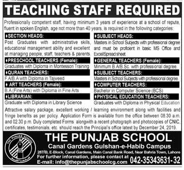 The Punjab School Jobs