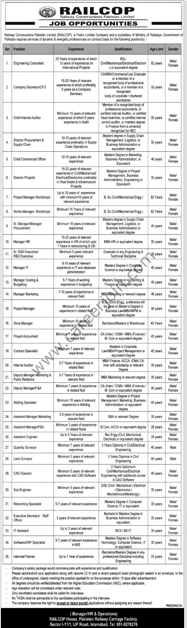 Railway Constructions Pakistan Ltd RAILCOP Jobs August 2021