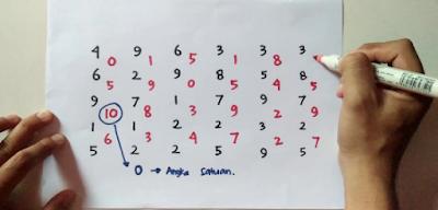 Tips mengerjakan tes Kraepelin dengan menggunakan rumus