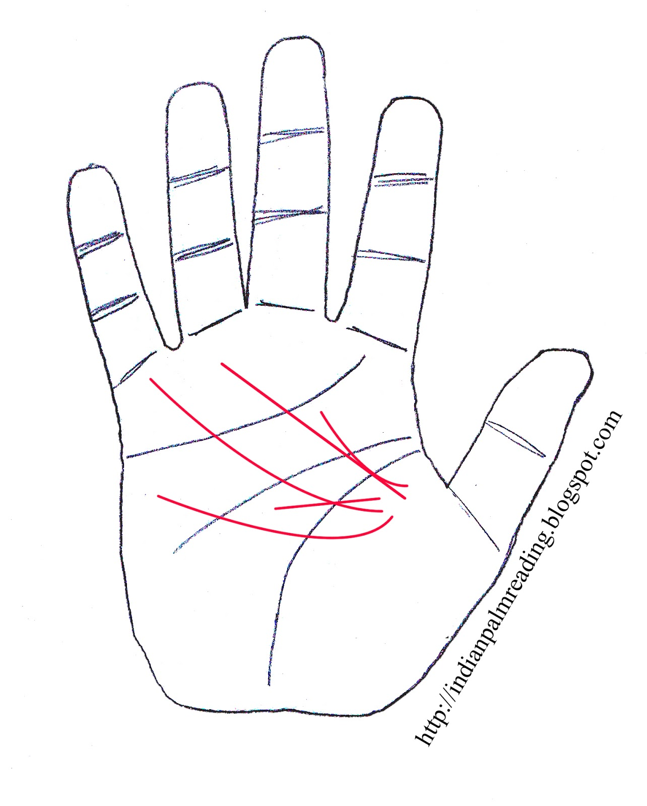 Rahu Lines On Hand Palmistry | INDIAN PALM READING - MARRIAGE