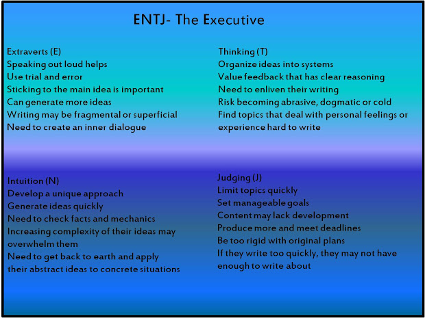 Entj Personality - Year of Clean Water
