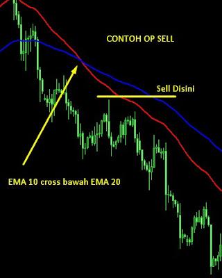 Rule OP sell jangka panjang image