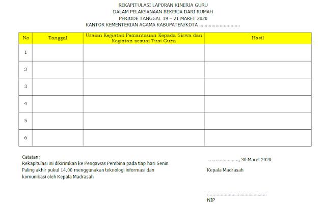 Download Contoh Laporan Kinerja Guru Format Doc Triprofik Com