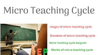 सूक्ष्म शिक्षण चक्र, micro teaching cycle in hindi