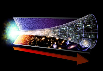 Big Bang continues to fail, secular cosmologists increasingly desperate