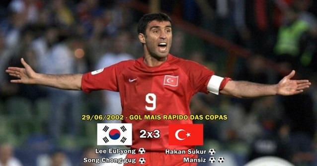 O gol mais rápido da história das copas