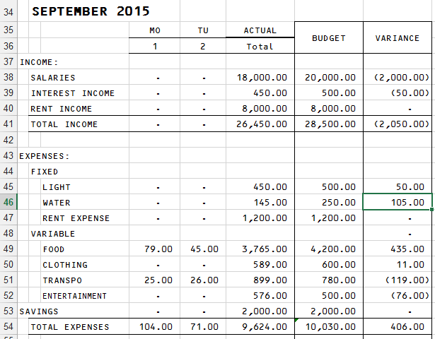 how to make an effective monthly budget in 6 easy steps cpa davao