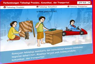 Perkembangan Teknologi Produksi, Komunikasi Dan Transportasi