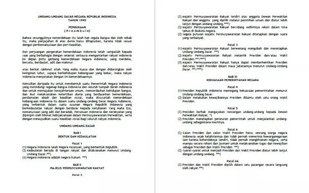 Teks UUD 1945 - Undang-Undang Dasar Negara Republik Indonesia Tahun 1945 (Setelah Amandemen)