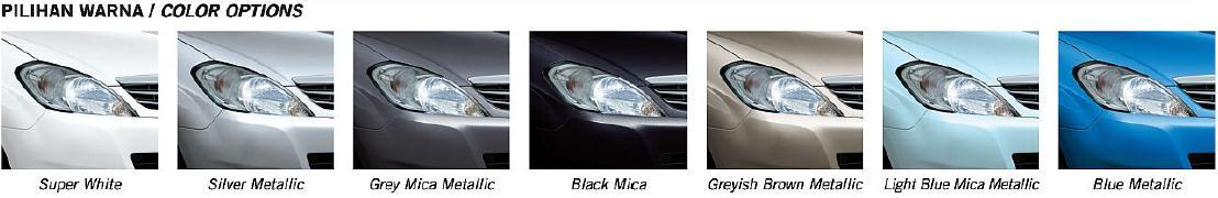 pilihan warna all new kijang innova konsumsi bensin informasi produk dan penjualan toyota it s time to interior