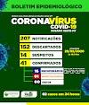 COVID19: Rosário Oeste tem 41 casos confirmados e 16 recuperados