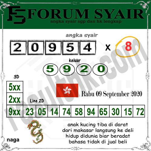 Forum syair hk Rabu 09 September 2020