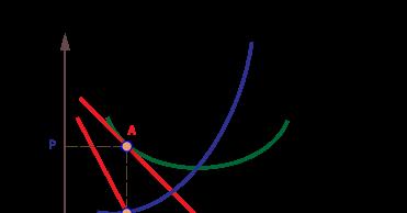 Economics.Trade.Finance.HRM. Computer: Microeconomics