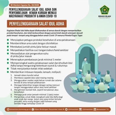 Panduan Penyelenggaraan Shalat Idul Adha dan Penyembelihan Hewan Kurban