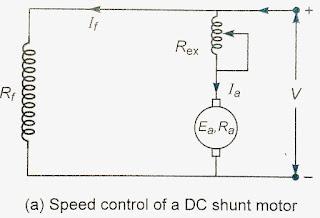 armature control method of dc motor