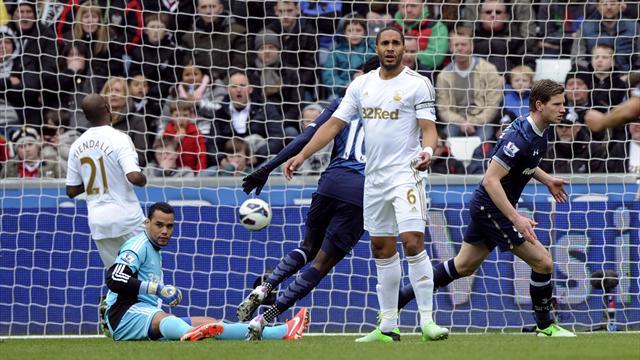 Tottenham vs Swansea City
