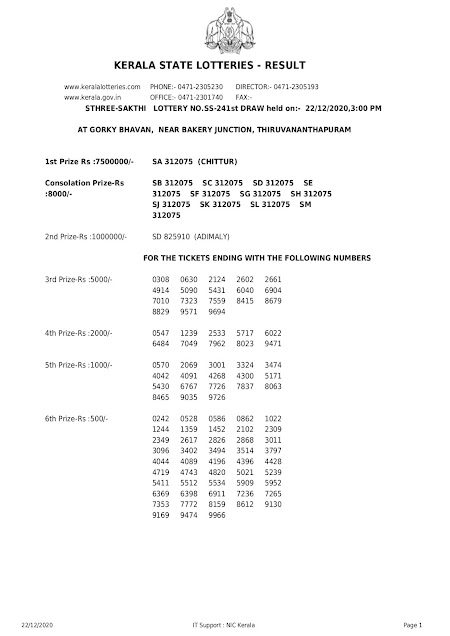 kerala lottery result dated on sthree sakthi ss-241  dated on 23.12.2020 part-1