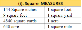 square-Measures-systems