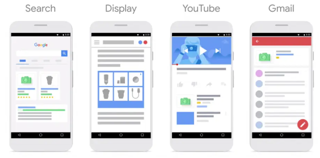 Economize tempo, automatize - Google Ads 2