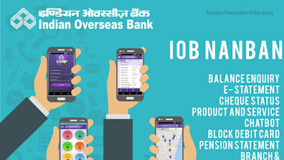 Download Nanban Application