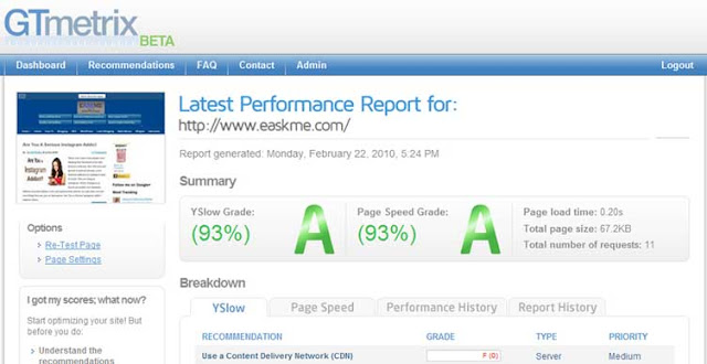 Websites To Check Mobile Site Loading Time & Performance : eAskme